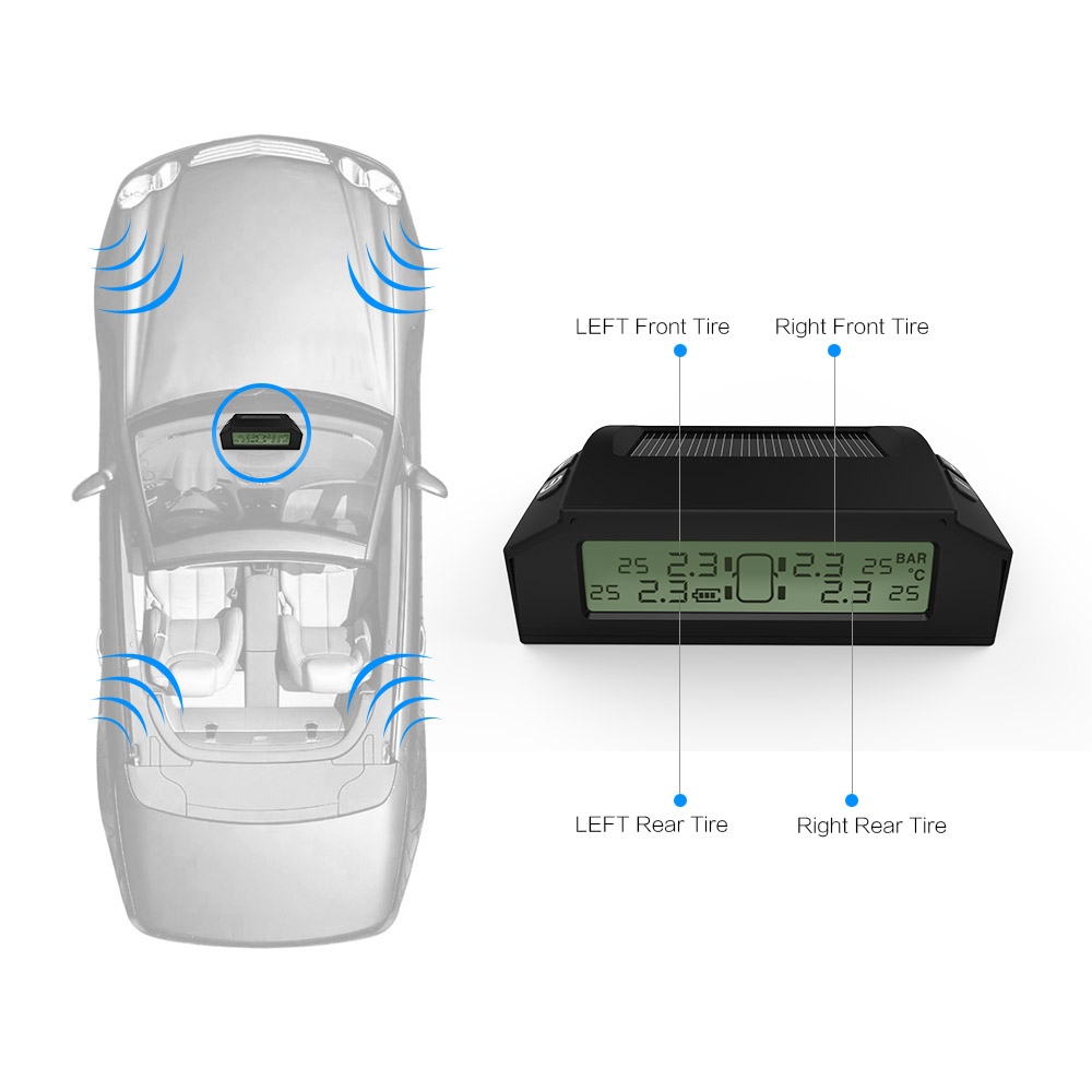CARCHET Car Auto TPMS Tire Pressure Monitoring System Wirele