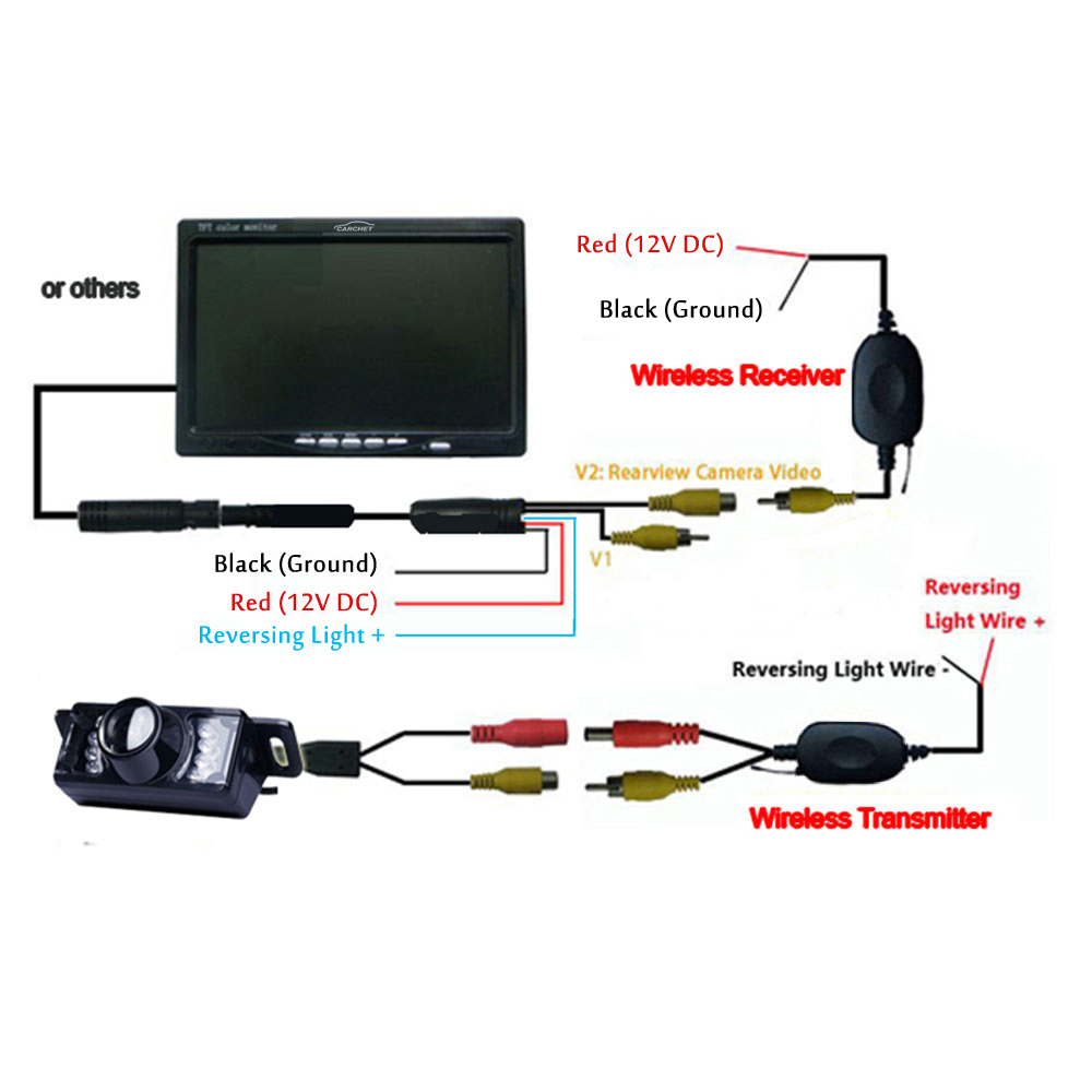 wiring diagram for wireless reversing camera house wiring diagram rh maxturner co