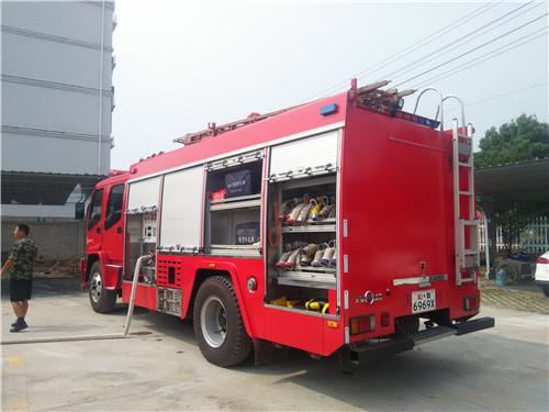 Обучение пожарной и пожарной безопасности