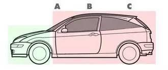 annunci auto Daquan, auto classificate dettagli