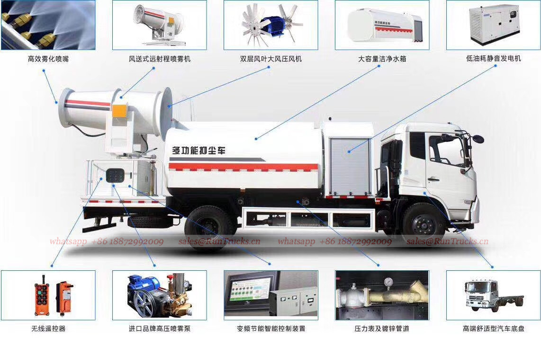 Fabricante de caminhões de supressão de poeira da China, fáb