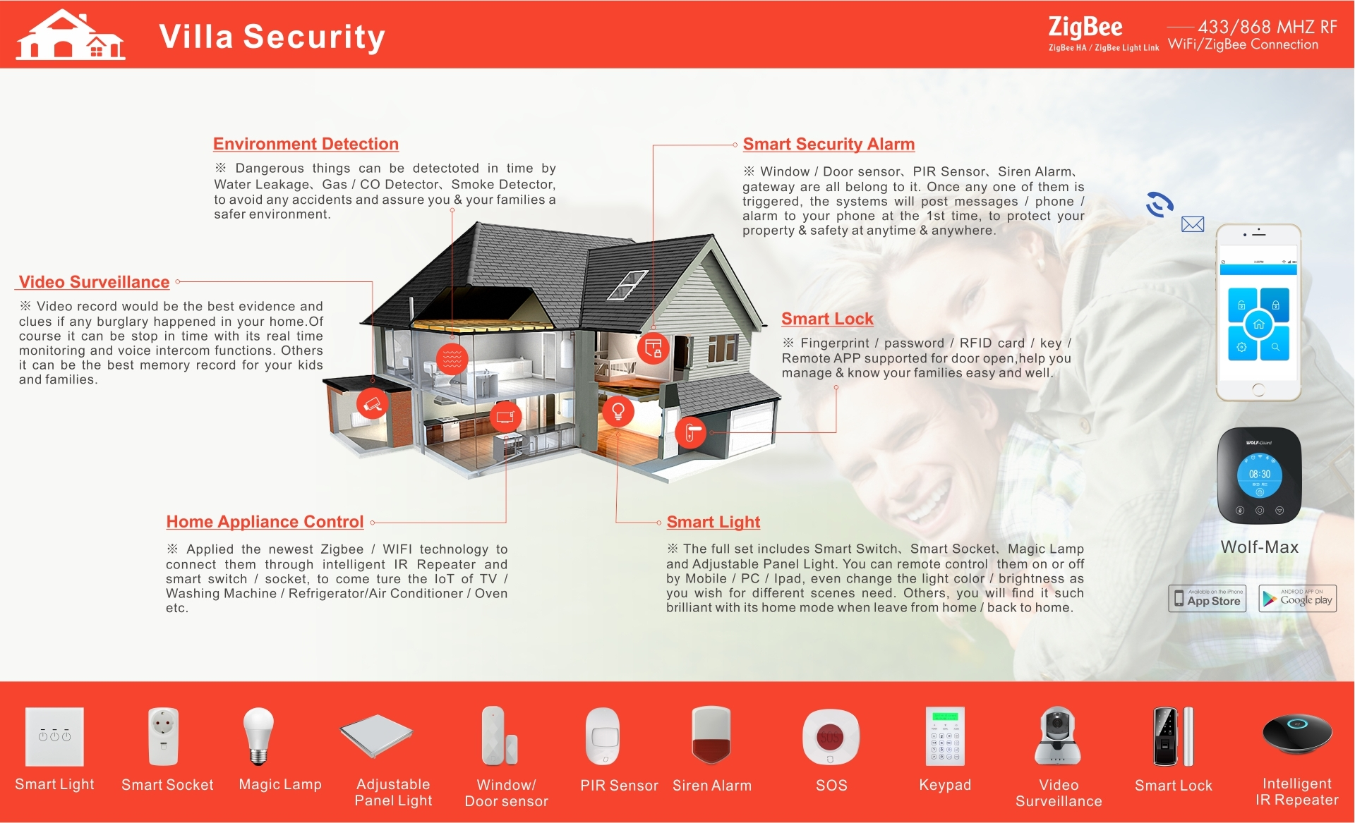 Enjoying a smart home life without worries by #Wolf-guard vi