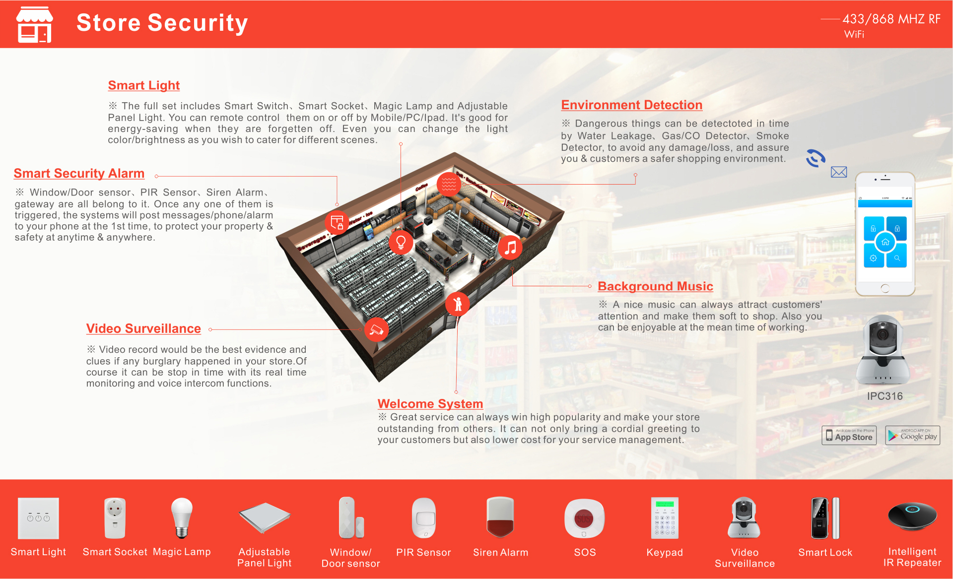 Is your store really safe and easy to manage? Best solution