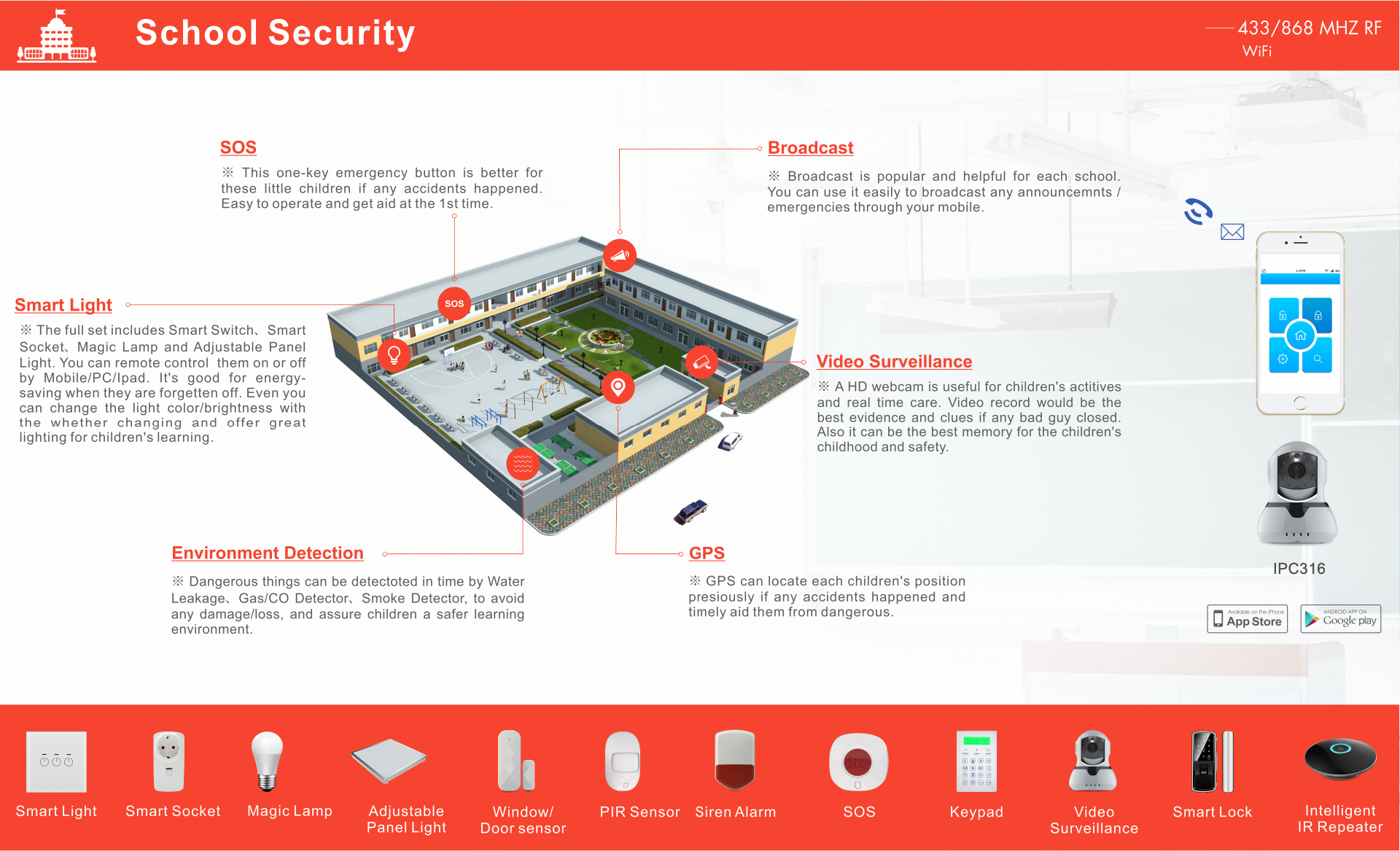 A school security solution will not only benefit to school b