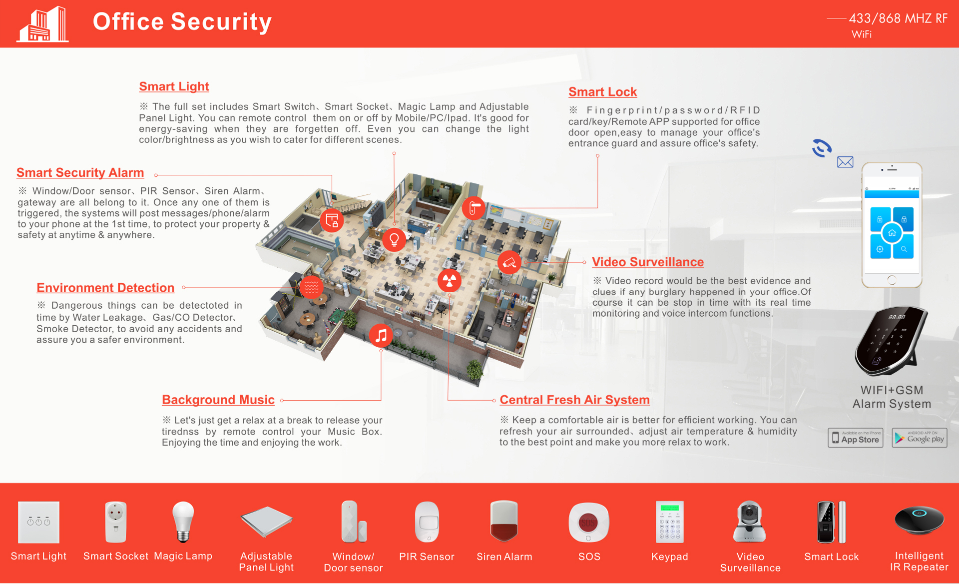What can an office security alarm system do for you?