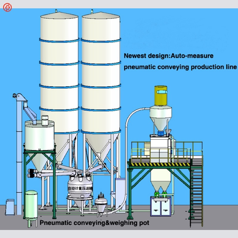 Dry Mortar Mixing Production Line