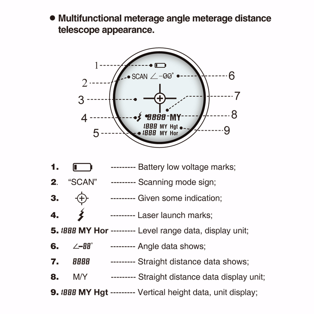 COLEMETER Laser Range Finder 6X Telescope Distance Meter Tes