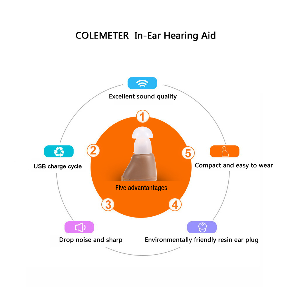COLEMETER Mini Best Sound Amplifier Adjustable Tone In The E