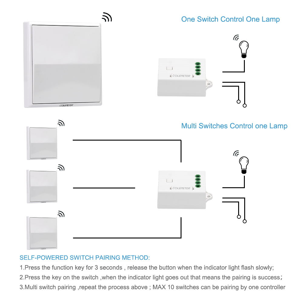 COLEMETER Wireless Light Switch Kit , No Wiring , No Battery , No ...