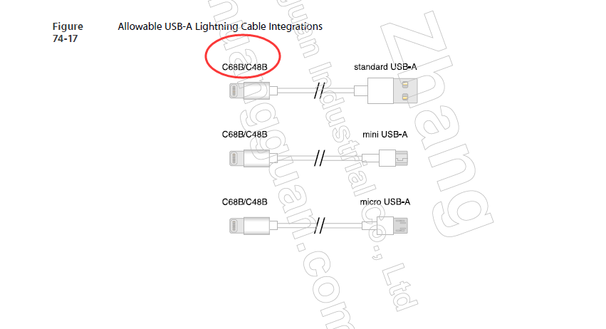"Apple Officially Opened the License for ""Lightning to USB-C"""