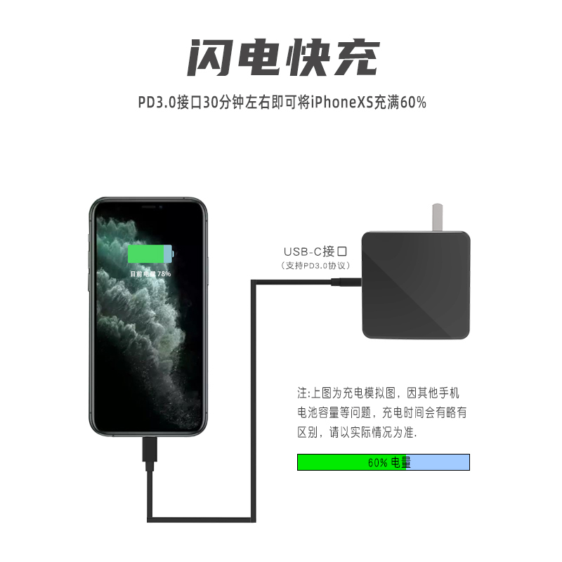 USB A+type C two output 87W high power travel charger