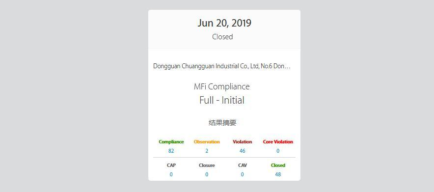 Chuangguan Successfully Completed the Apple Supplier Respons