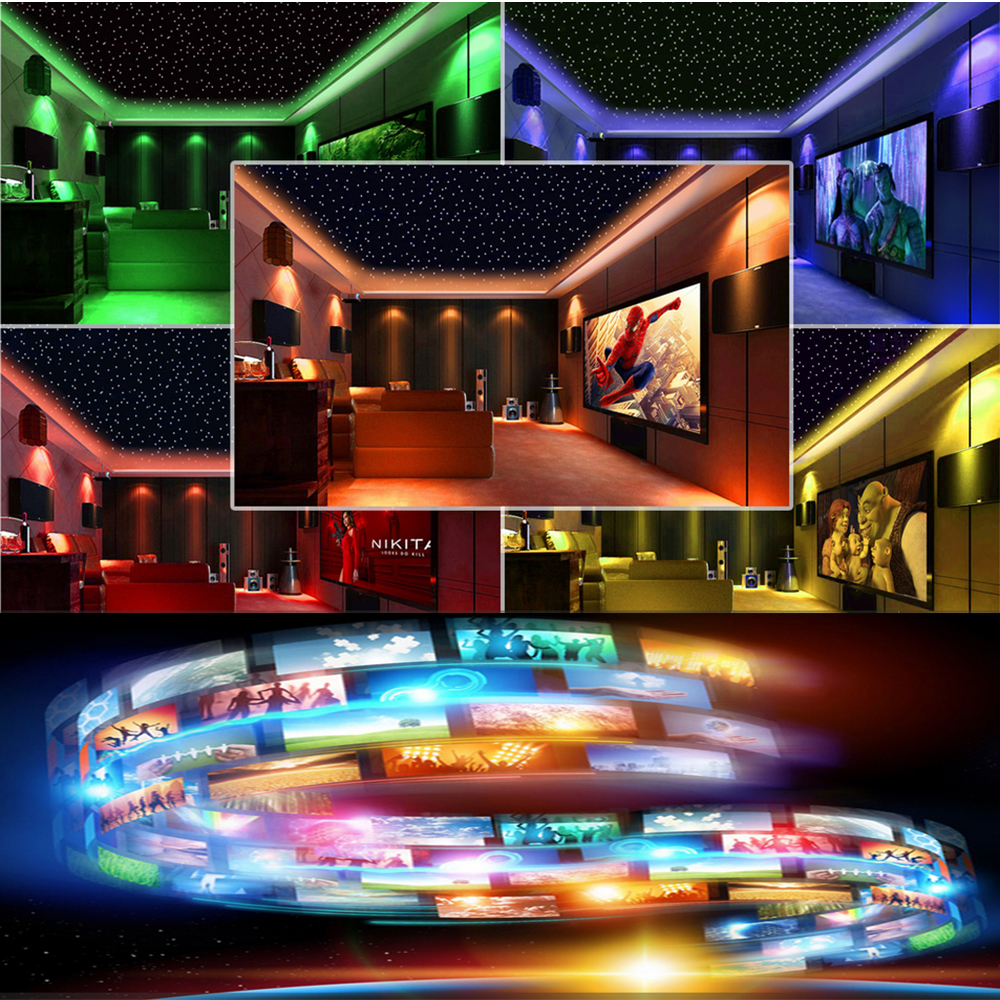 5 Meter 150 LEDs RGB Ambient Backlight Kit for you Displays