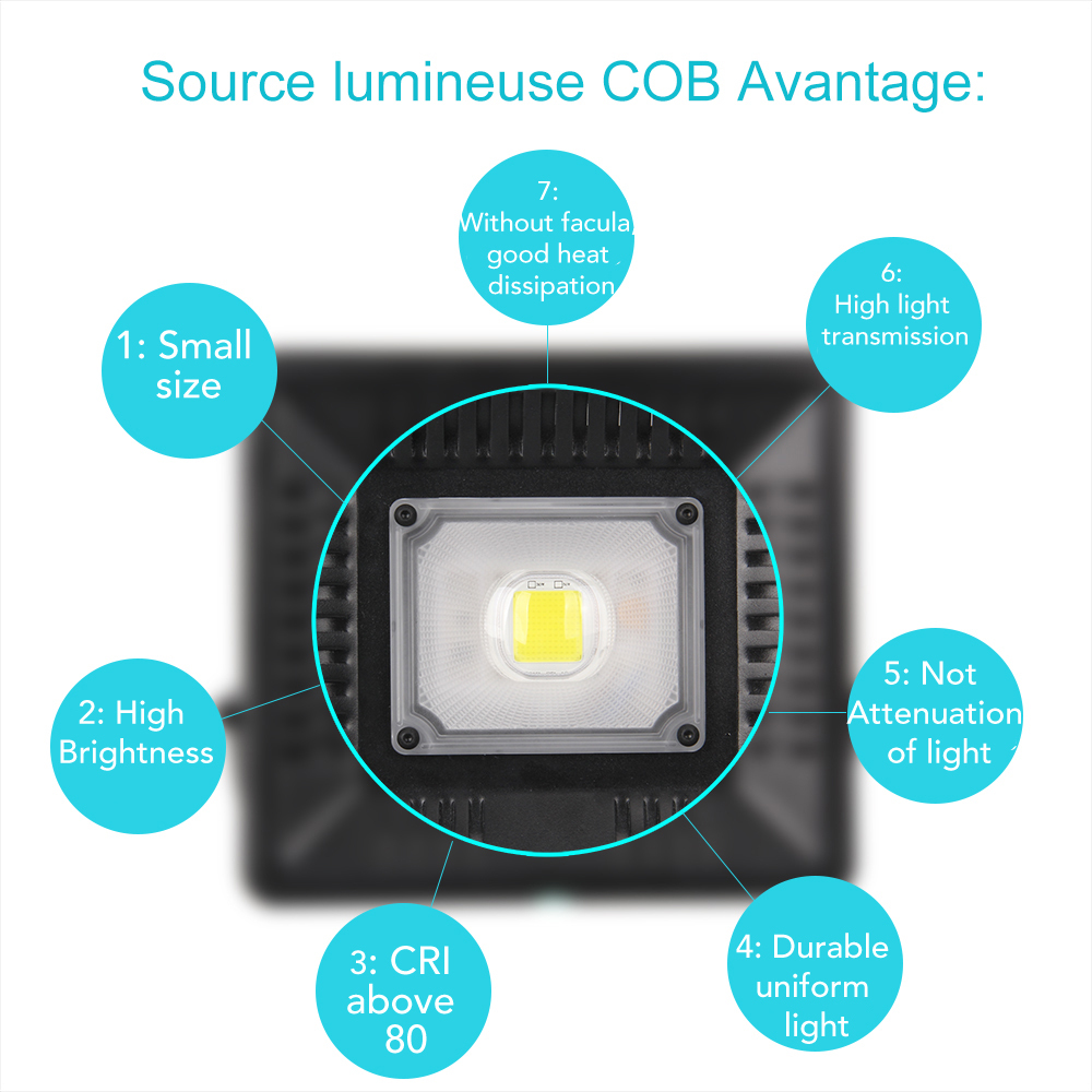 Outdoor LED Spotlight - LED Floodlight 50W Powerful Outdoor