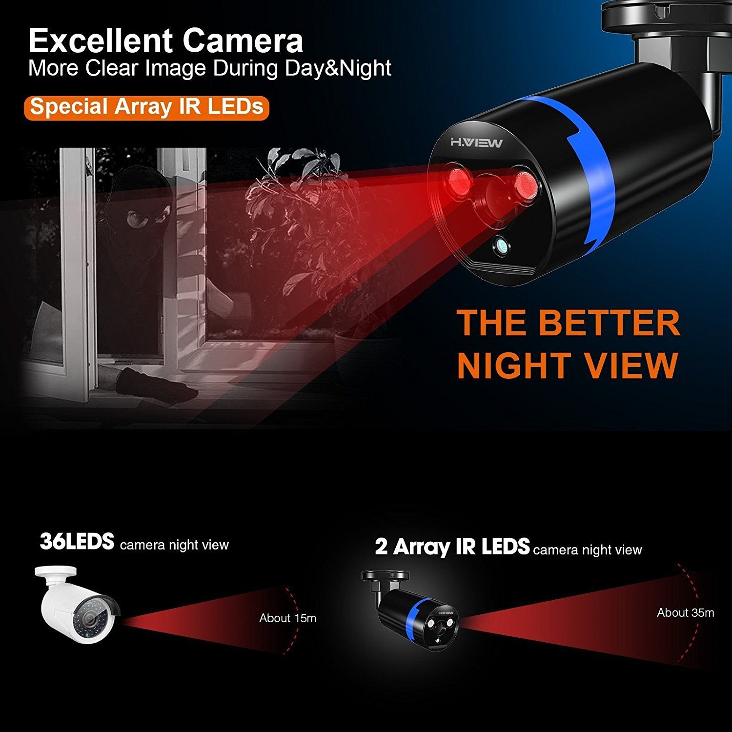 H.View HD 1080P Security Camera System, 1920x1080p 2mp Weath