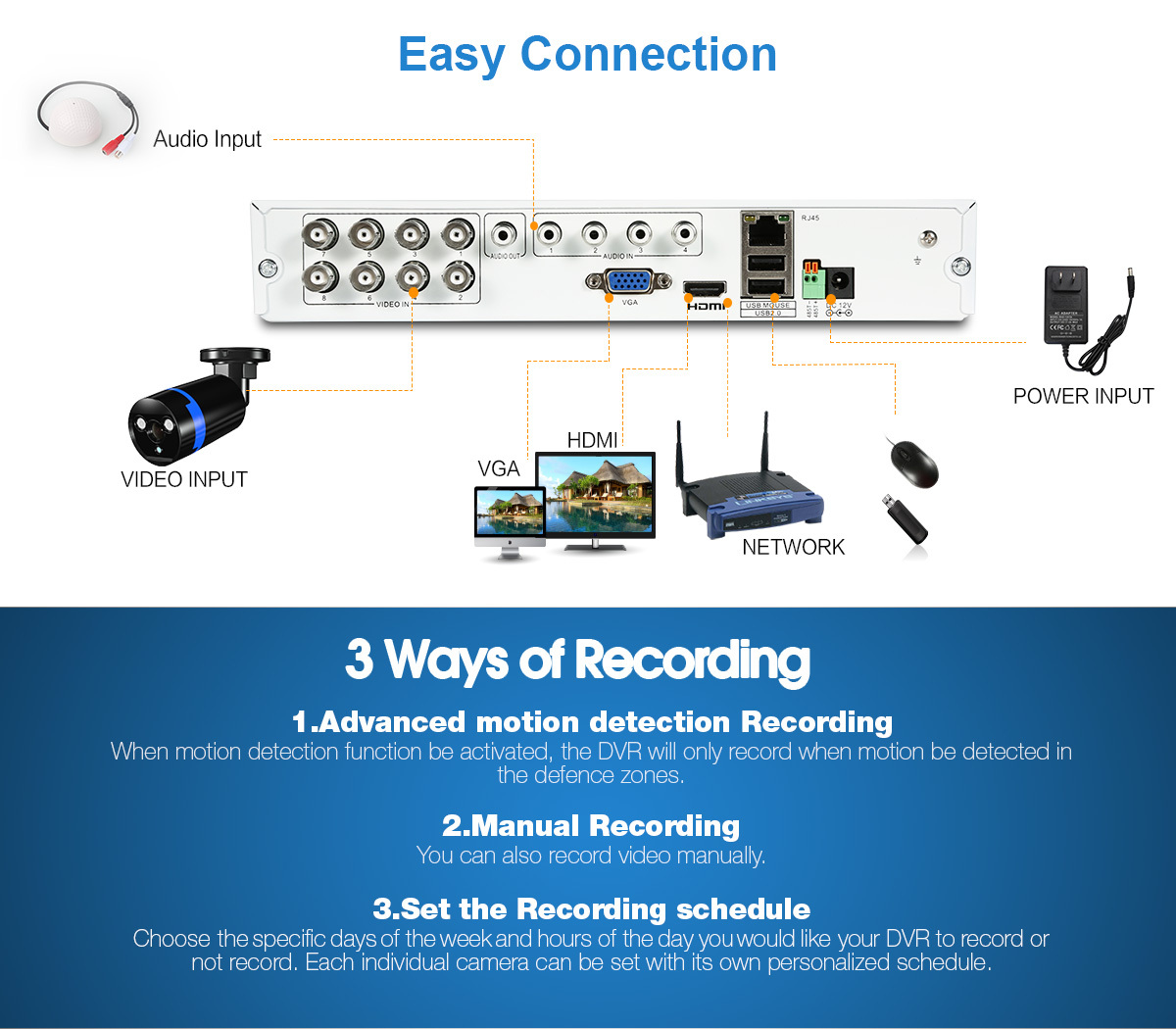 H.View HD 1080P Security Camera System, 1920x1080p 2mp Weatherproof ...