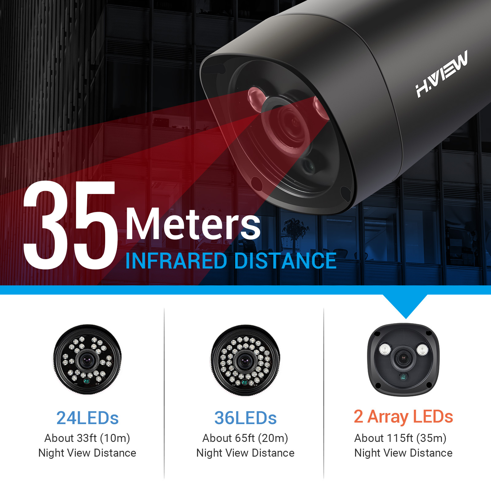 H.View FULL HD 4MP Video Security Camera System, Super Night