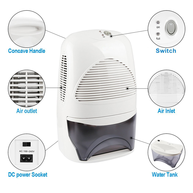 Electric Portable Compact Dehumidifiers