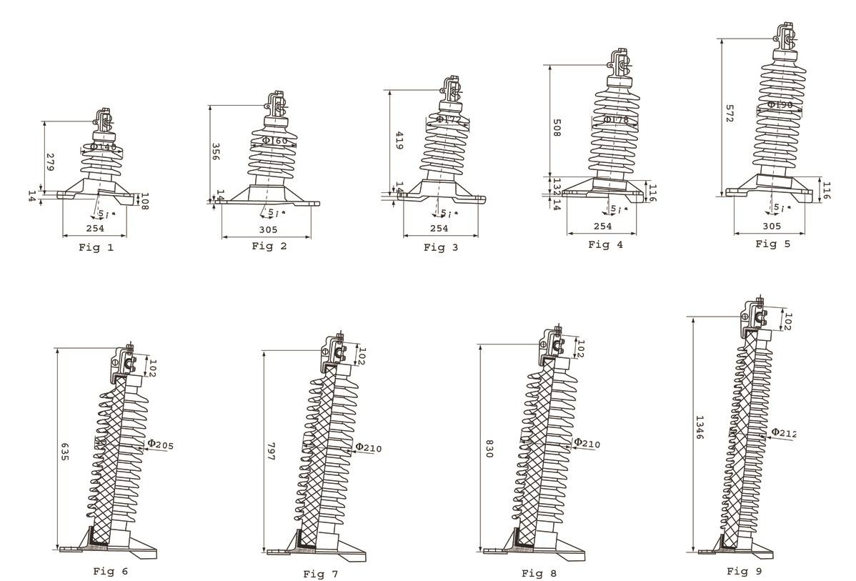line post porcelain insulator ansi standard 57