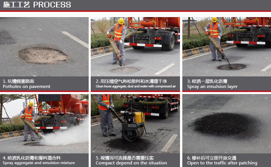ESUN Jetpatcher Spray Spray Pothole Repair