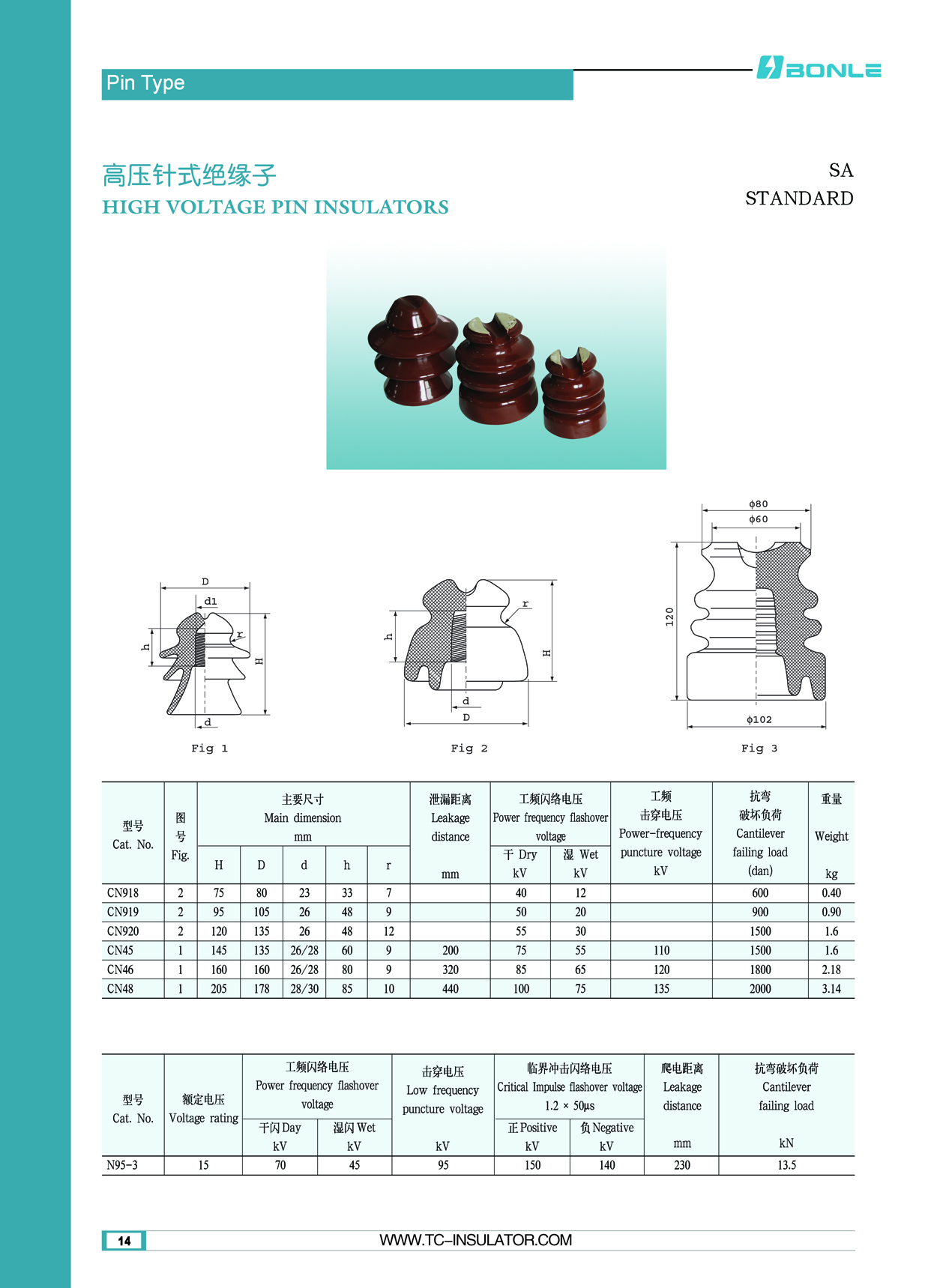 High Voltage Pin Insulators CN918, CN45, N95-3