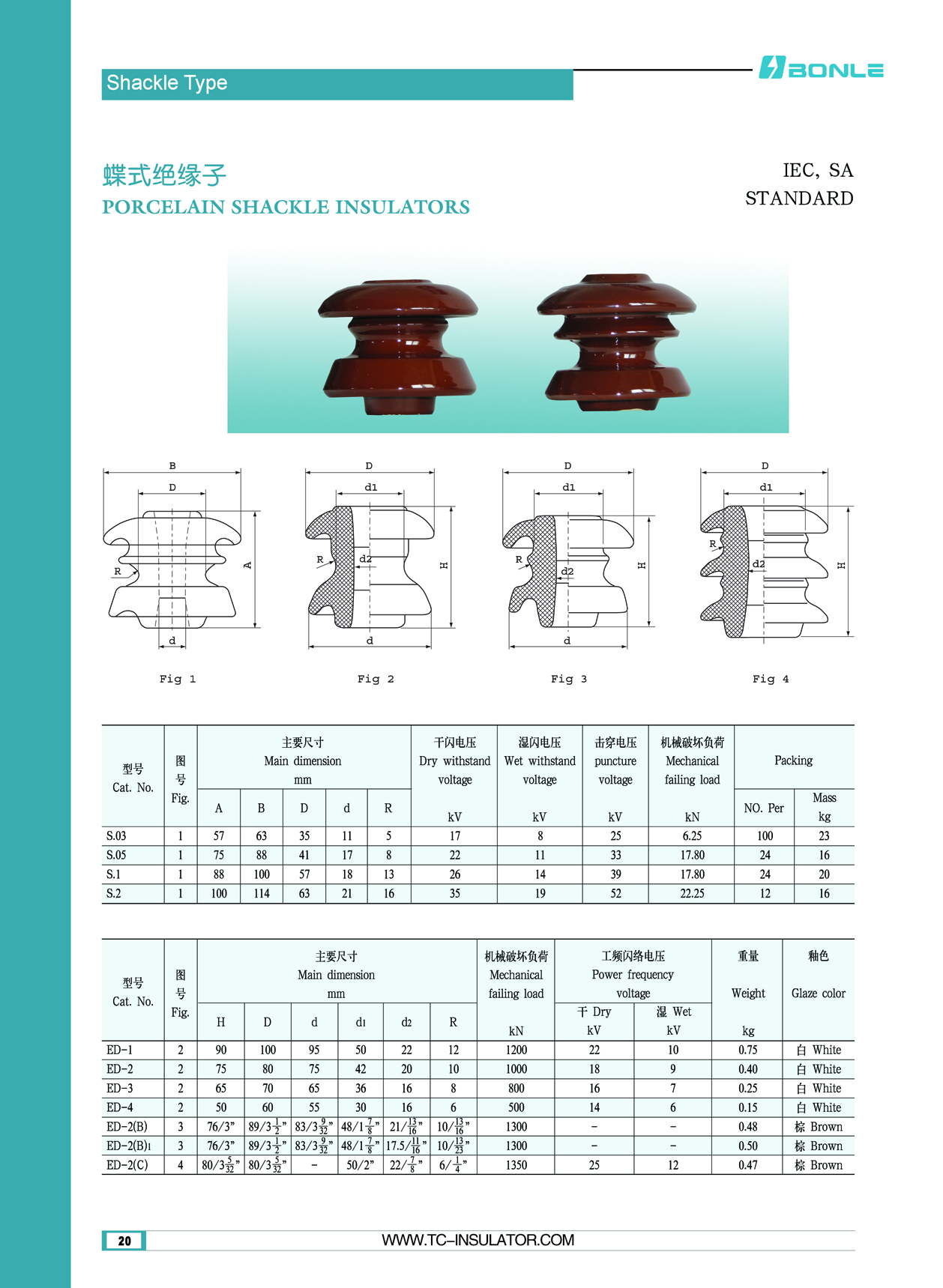 Porcelain Shackle Insulators IEC and SA standard