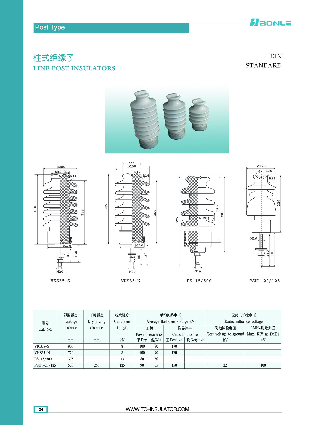 Line Post Insulators DIN standard