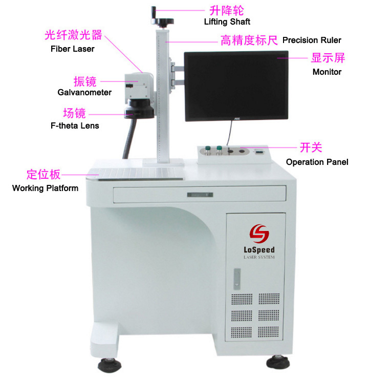 Laser marking machine common problem solution