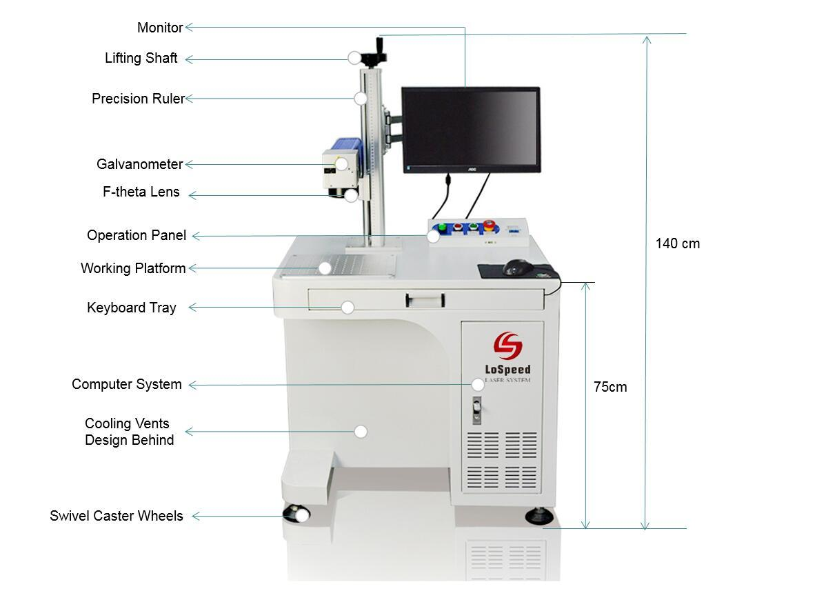 Standard Desktop Fiber Marking Machine