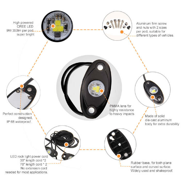 Rock Lights, Off road Lights with 4 Pods CREE LED and Extended wire on
