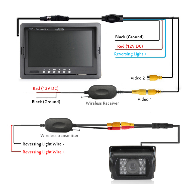 7 tft lcd display car rear view monitor ir reverse backup 18 led rh carchet com