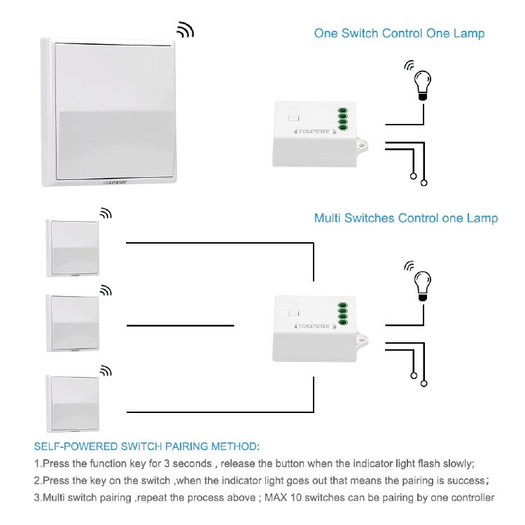 2 NO BATTERIES NEEDED!! Basic Wireless Light Switch Kit