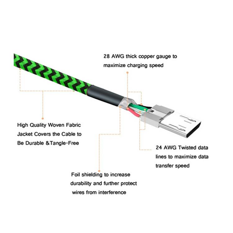 Cable El/éctrico Trenzado Recubierto en Algod/ón Color S/ólido Blanco TC01-1 Metro 2x0.75