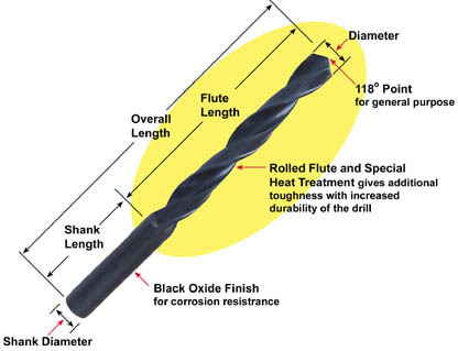 HIGH SPEED STEEL straight shank twist drill bit